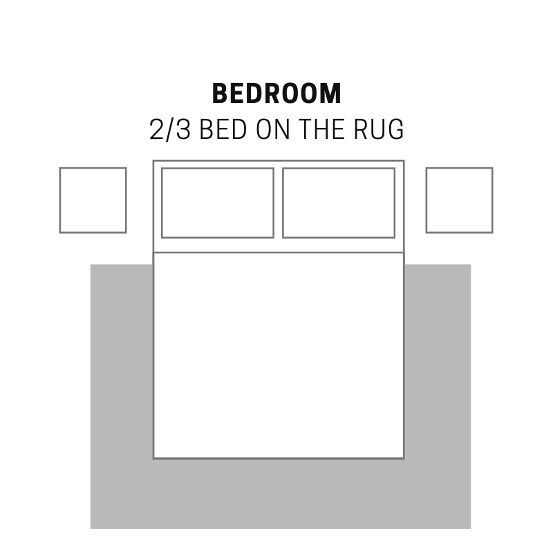 decorate-with-rug5